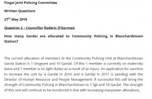 Reply to my question on Community Gardai numbers in Dublin 15
